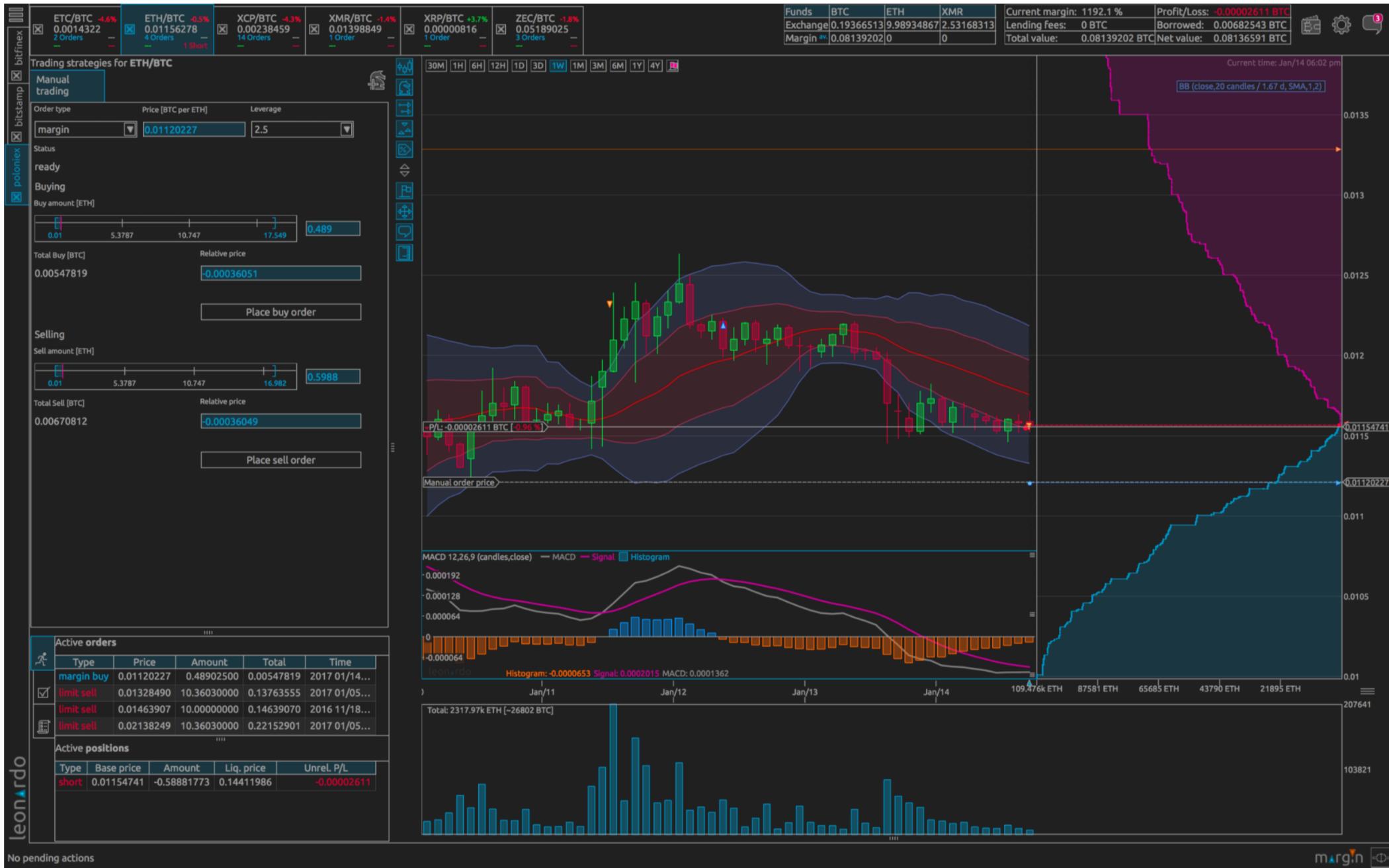 Margin Software - The Bitcoin Trading Terminal